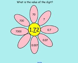 Compare Two Decimals to Hundredths Place Worksheets