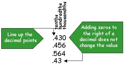 Compare and order fractions and dec 182770