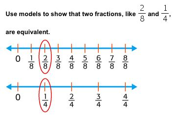 Grade 4: Comparing Fractions and Decimals Using, and